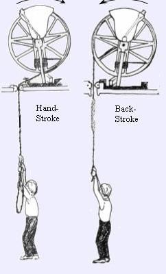 Hand & Back Stroke